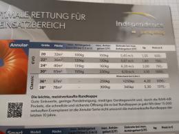 aktuelle Daten und Preise